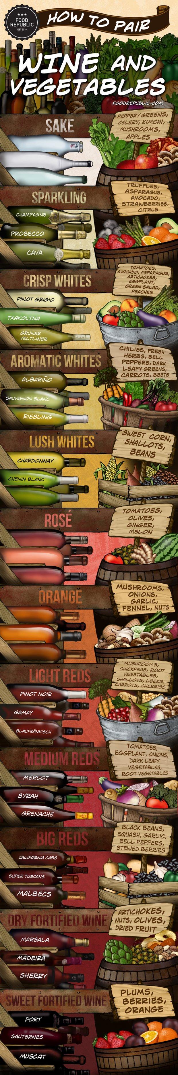 wine_veg_infographic
